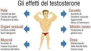 Mortalità in aumento con basso testosterone